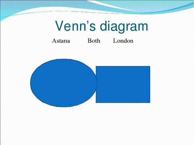 Venn's diagram Astana Both London