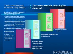 Творческая тетрадь «Easy English» для детей 1-го класса начальной школы подготов