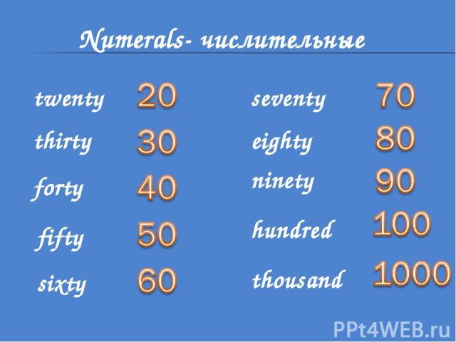 Numerals- числительные twenty thirty forty fifty sixty seventy eighty ninety hundred thousand