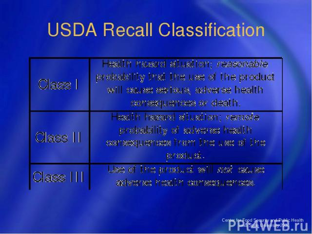 Center for Food Security and Public Health Iowa State University 2004 USDA Recall Classification Center for Food Security and Public Health Iowa State University 2004