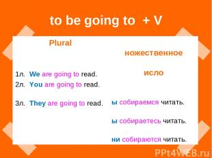 to be going to + V Множественное число Мы собираемся читать. Вы собираетесь чита