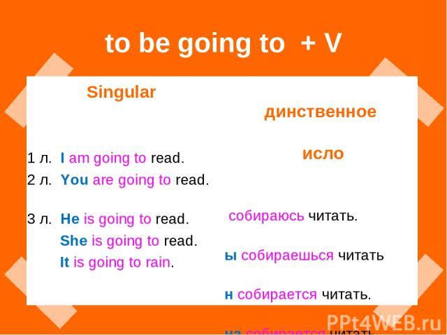 to be going to + V Singular 1 л. I am going to read. 2 л. You are going to read. 3 л. He is going to read. She is going to read. It is going to rain. Единственное число Я собираюсь читать. Ты собираешься читать Он собирается читать. Она собирается ч…