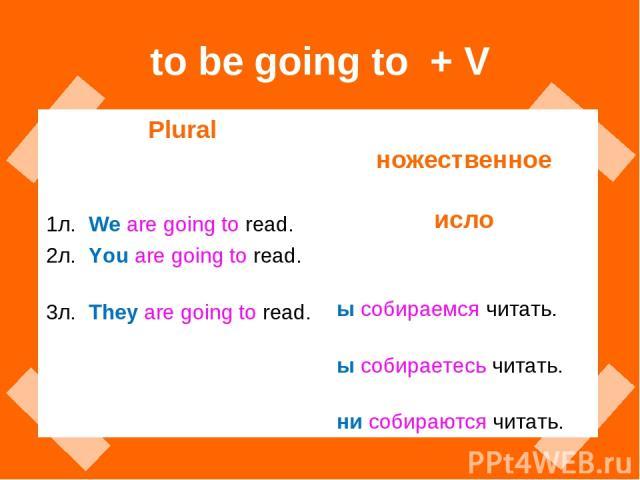 to be going to + V Множественное число Мы собираемся читать. Вы собираетесь читать. Они собираются читать. Plural 1л. We are going to read. 2л. You are going to read. 3л. They are going to read.