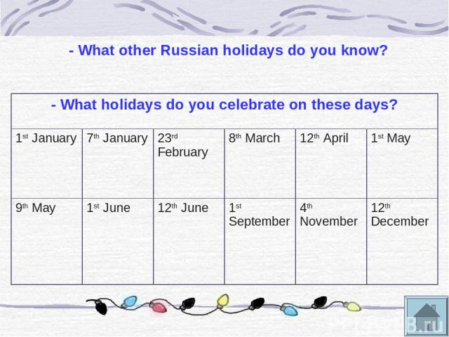 - What other Russian holidays do you know? - What holidays do you celebrate on these days? 1st January 7th January 23rd February 8th March 12th April 1st May 9th May 1st June 12th June 1st September 4th November 12th December