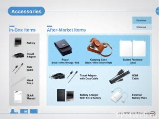 30 Accessories In-Box items After-Market items Battery Travel Adapter Data cable