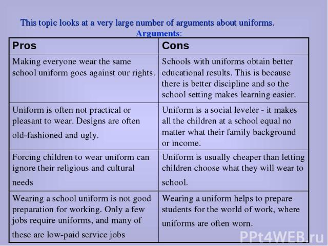 This topic looks at a very large number of arguments about uniforms. Arguments: Pros Cons Making everyone wear the same school uniform goes against our rights. Schools with uniforms obtain better educational results. This is because there is better …