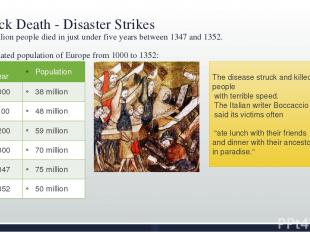 Black Death - Disaster Strikes 25 million people died in just under five years b
