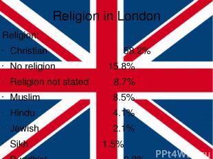 Religion in London Religion: Christian  58.2% No religion  15.8% Religion not