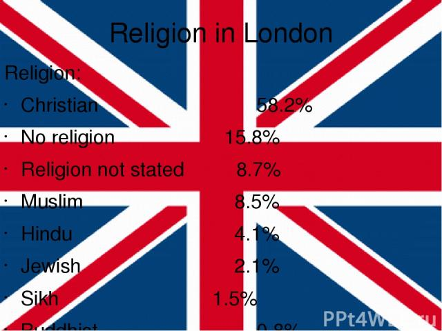 Religion in London Religion: Christian  58.2% No religion  15.8% Religion not stated  8.7% Muslim  8.5% Hindu  4.1% Jewish  2.1% Sikh  1.5% Buddhist  0.8% Other  0.2%