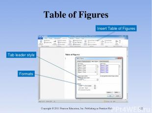 Table of Figures Copyright © 2011 Pearson Education, Inc. Publishing as Prentice