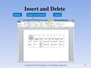 Insert and Delete Copyright © 2011 Pearson Education, Inc. Publishing as Prentic