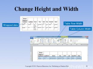 Change Height and Width Copyright © 2011 Pearson Education, Inc. Publishing as P