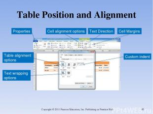 Table Position and Alignment Copyright © 2011 Pearson Education, Inc. Publishing