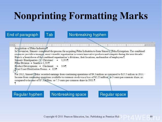 Nonprinting Formatting Marks Copyright © 2011 Pearson Education, Inc. Publishing as Prentice Hall. * Regular space Nonbreaking space Regular hyphen Nonbreaking hyphen End of paragraph Tab Copyright © 2011 Pearson Education, Inc. Publishing as Prenti…