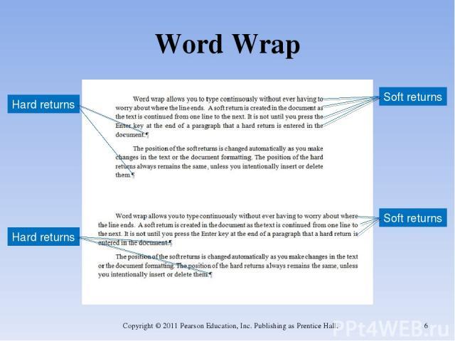 Word Wrap Copyright © 2011 Pearson Education, Inc. Publishing as Prentice Hall. * Hard returns Soft returns Soft returns Hard returns Copyright © 2011 Pearson Education, Inc. Publishing as Prentice Hall.
