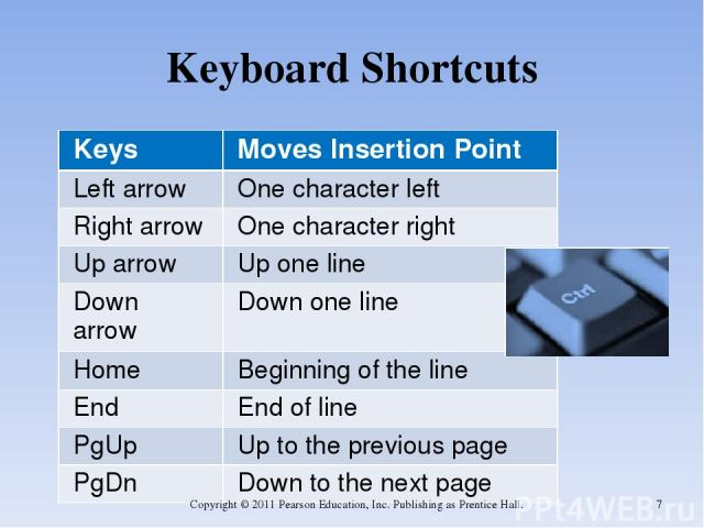 Keyboard Shortcuts Copyright © 2011 Pearson Education, Inc. Publishing as Prentice Hall. * Keys Moves Insertion Point Left arrow One character left Right arrow One character right Up arrow Up one line Down arrow Down one line Home Beginning of the l…