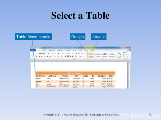 Select a Table Copyright © 2011 Pearson Education, Inc. Publishing as Prentice Hall. * Table Move handle Design Layout Copyright © 2011 Pearson Education, Inc. Publishing as Prentice Hall.