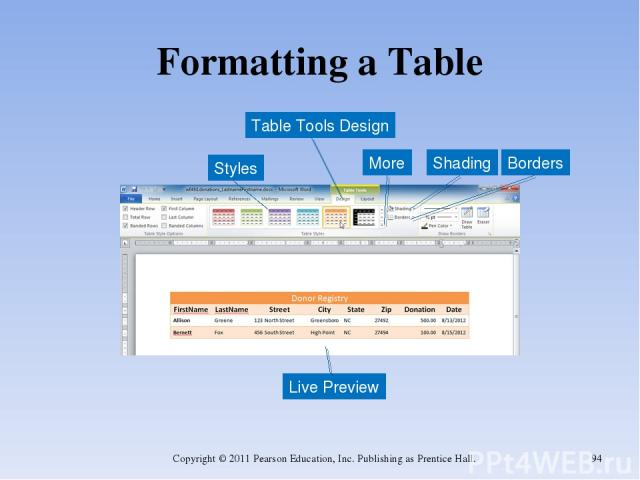 Formatting a Table Copyright © 2011 Pearson Education, Inc. Publishing as Prentice Hall. * More Table Tools Design Styles Borders Shading Live Preview Copyright © 2011 Pearson Education, Inc. Publishing as Prentice Hall.
