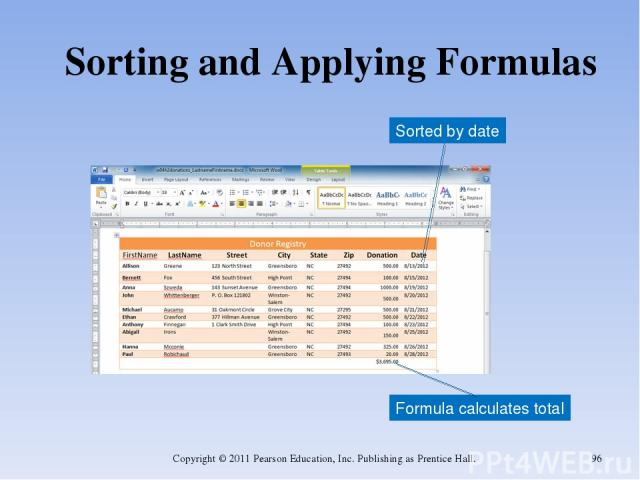 Sorting and Applying Formulas Copyright © 2011 Pearson Education, Inc. Publishing as Prentice Hall. * Formula calculates total Sorted by date Copyright © 2011 Pearson Education, Inc. Publishing as Prentice Hall.