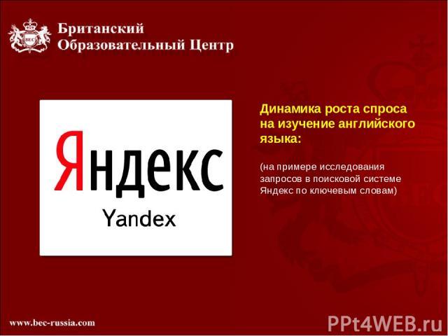Динамика роста спроса на изучение английского языка: (на примере исследования запросов в поисковой системе Яндекс по ключевым словам)
