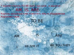 У короля глагола-TO BE было три сына , и звали их AM, IS, ARE. Король разрешал и