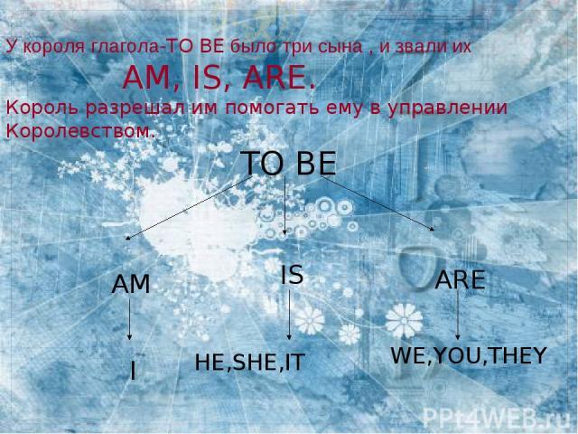 У короля глагола-TO BE было три сына , и звали их AM, IS, ARE. Король разрешал им помогать ему в управлении Королевством. TO BE AM IS ARE I HE,SHE,IT WE,YOU,THEY
