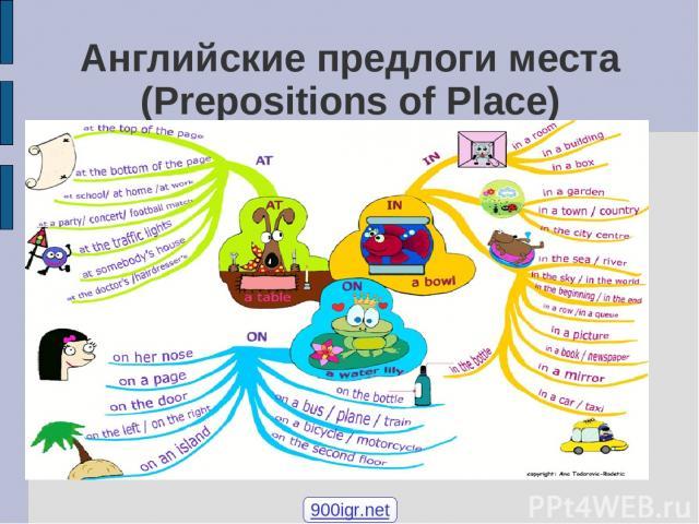 Английские предлоги места (Prepositions of Place) 900igr.net
