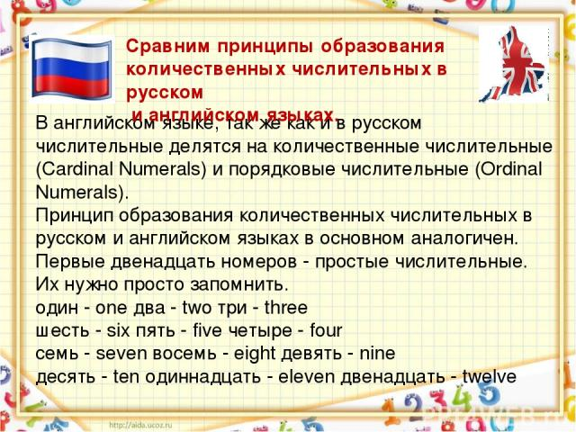 В английском языке, так же как и в русском числительные делятся на количественные числительные (Cardinal Numerals) и порядковые числительные (Ordinal Numerals). Принцип образования количественных числительных в русском и английском языках в основном…