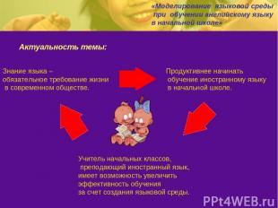 Актуальность темы: «Моделирование языковой среды при обучении английскому языку