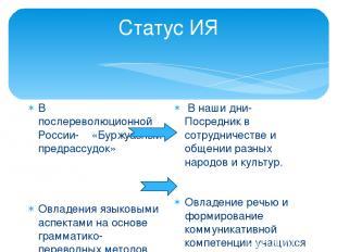 Статус ИЯ В послереволюционной России- «Буржуазный предрассудок» Овладения языко
