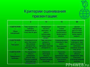 Критерии оценивания презентации: 5 10 15 20 СОДЕРЖАНИЕ 1 Общая информация Тема п