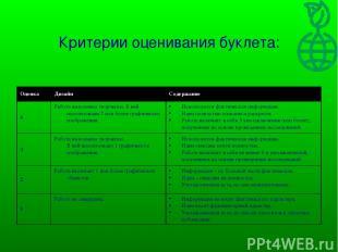 Критерии оценивания буклета: Оценка Дизайн Содержание 4 Работа выполнена творчес