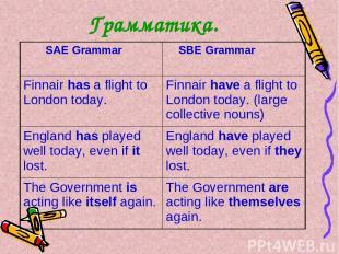 Грамматика.