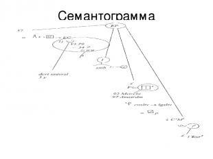 Семантограмма