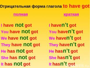 Отрицательная форма глагола to have got полная I have not got You have not got W