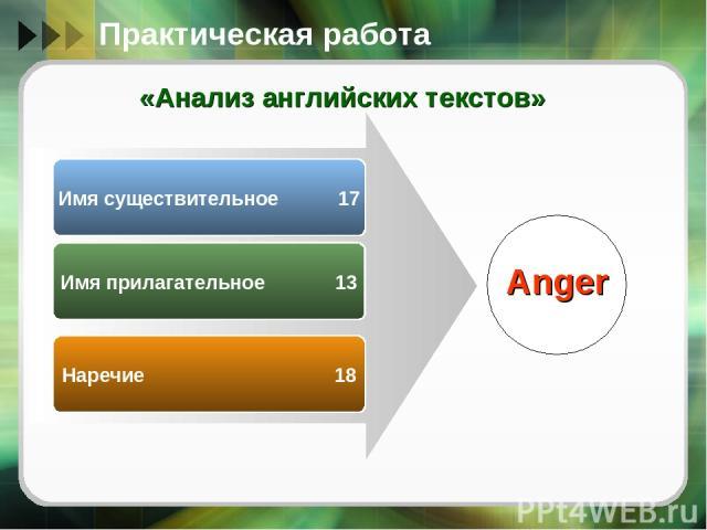 Имя существительное 17 Имя прилагательное 13 Наречие 18 Anger Практическая работа «Анализ английских текстов»