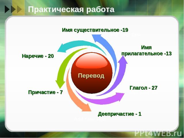 Практическая работа Имя существительное -19 Имя прилагательное -13 Глагол - 27 Деепричастие - 1 Причастие - 7 Наречие - 20