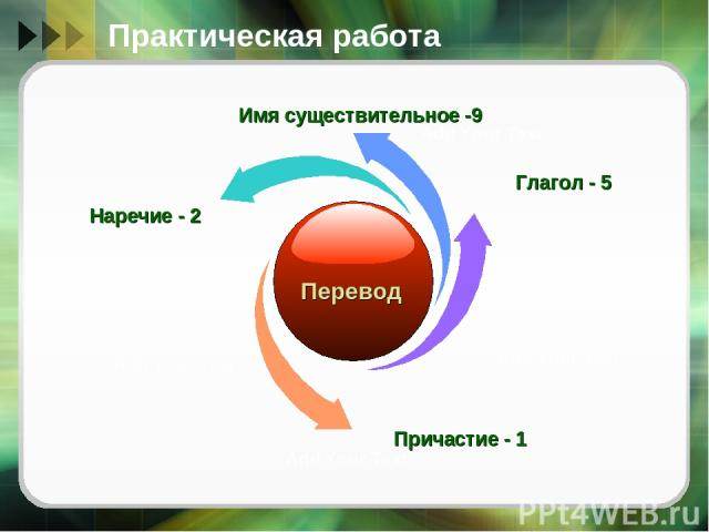 Практическая работа Имя существительное -9 Глагол - 5 Причастие - 1 Наречие - 2