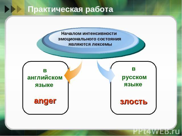 Практическая работа в английском языке anger Началом интенсивности эмоционального состояния являются лексемы в русском языке злость