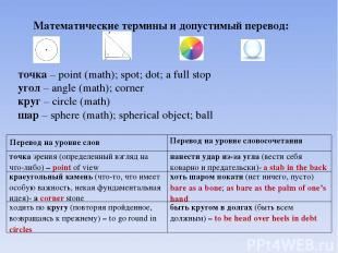точка – point (math); spot; dot; a full stop угол – angle (math); corner круг –