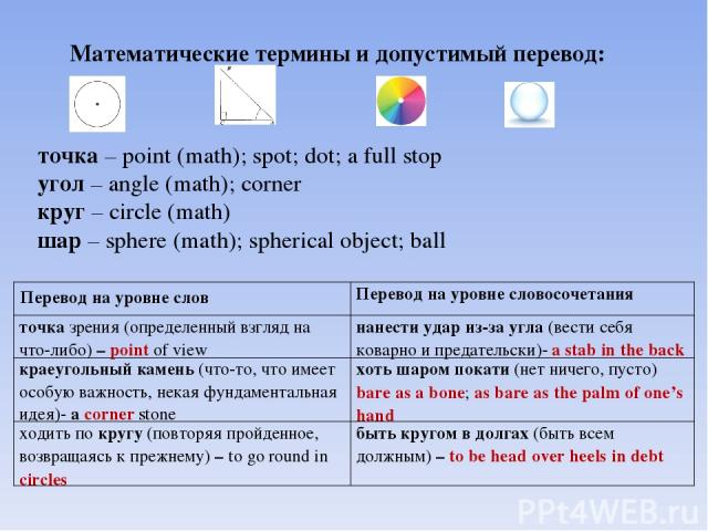 точка – point (math); spot; dot; a full stop угол – angle (math); corner круг – circle (math) шар – sphere (math); spherical object; ball Математические термины и допустимый перевод: Перевод на уровне слов Перевод на уровне словосочетания точка зрен…