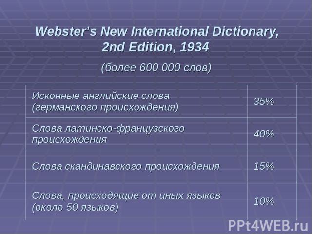 Webster's New International Dictionary, 2nd Edition, 1934 (более 600 000 слов) Исконные английские слова (германского происхождения) 35% Слова латинско-французского происхождения 40% Слова скандинавского происхождения 15% Слова, происходящие от иных…