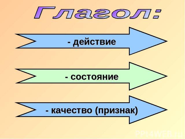- действие - состояние - качество (признак)