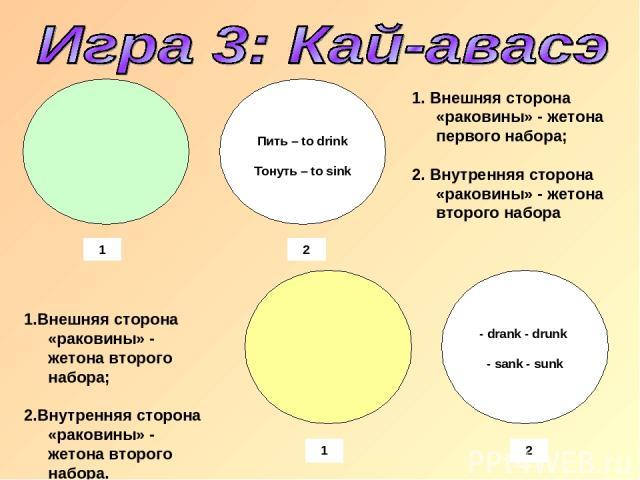 1. Внешняя сторона «раковины» - жетона первого набора; 2. Внутренняя сторона «раковины» - жетона второго набора 1.Внешняя сторона «раковины» - жетона второго набора; 2.Внутренняя сторона «раковины» - жетона второго набора.