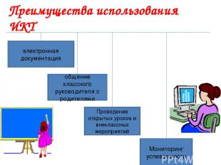 электронная документация общение классного руководителя с родителями Проведение