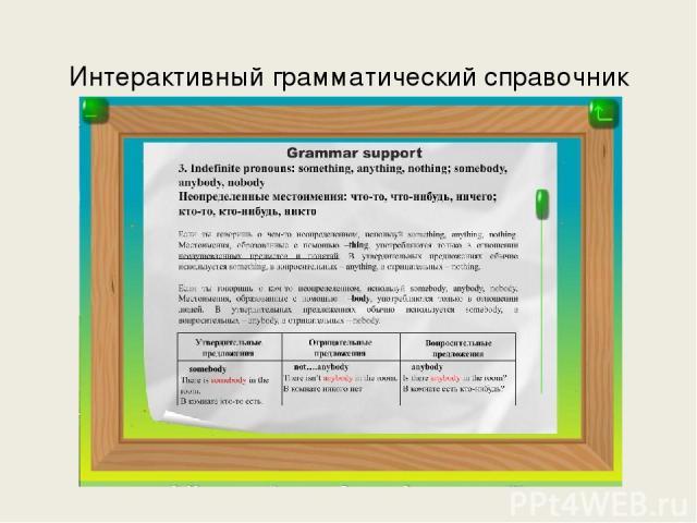 Интерактивный грамматический справочник