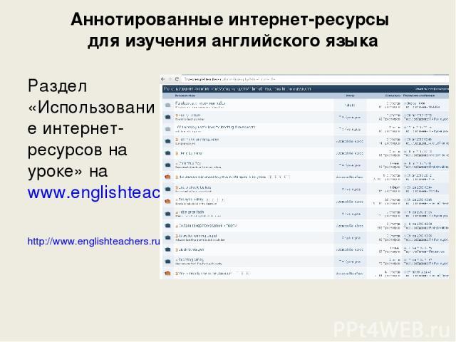 Аннотированные интернет-ресурсы для изучения английского языка Раздел «Использование интернет-ресурсов на уроке» на www.englishteachers.ru http://www.englishteachers.ru/forum/index.php?showforum=124
