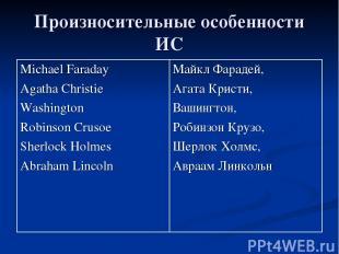 Произносительные особенности ИС Michael Faraday Agatha Christie Washington Robin