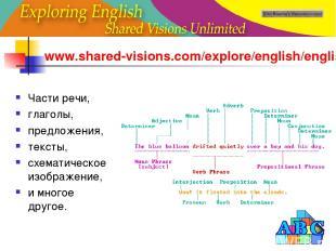 www.shared-visions.com/explore/english/english.html Части речи, глаголы, предлож