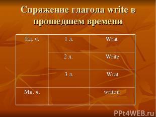 Спряжение глагола write в прошедшем времени Ед. ч. 1 л. Wrat 2 л. Write 3 л. Wra
